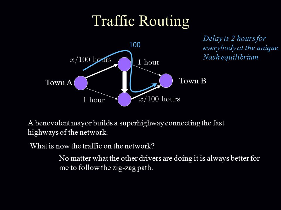 Traffic Routing Town A Town B A benevolent mayor builds a superhighway connecting the fast highways of the network.