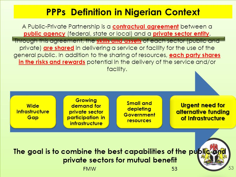 PPPs Definition in Nigerian Context 53 Wide Infrastructure Gap Growing demand for private sector participation in infrastructure Small and depleting G