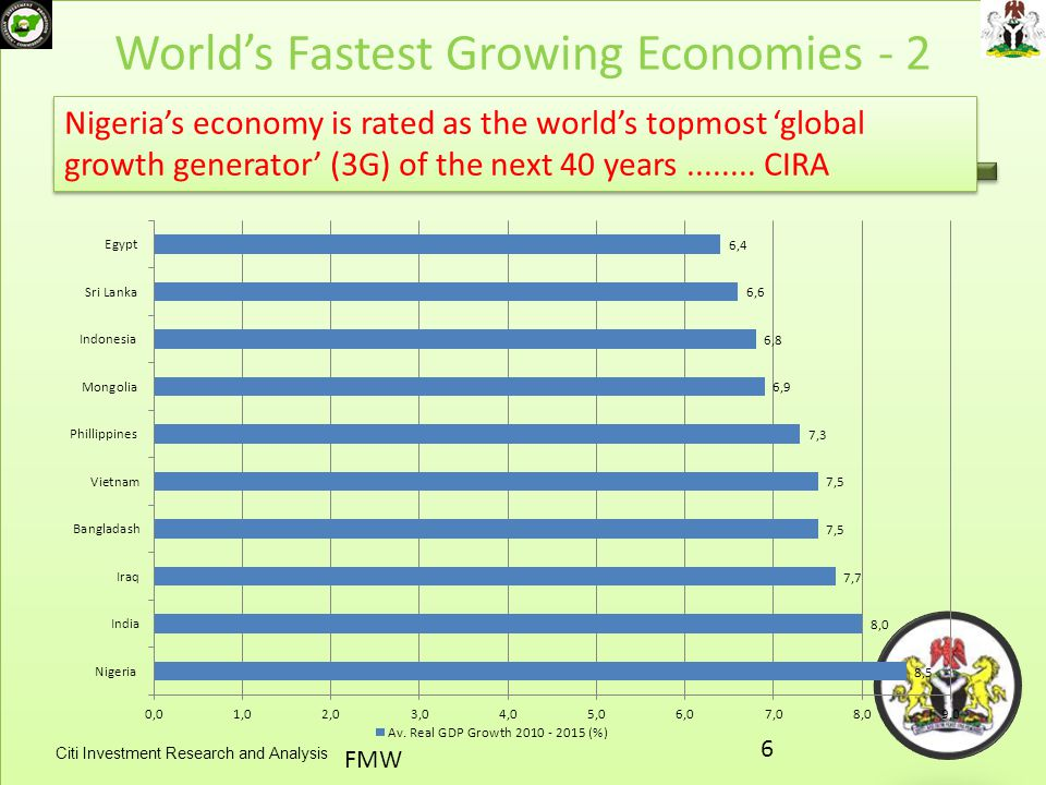 World's Fastest Growing Economies - 2 Nigeria's economy is rated as the world's topmost 'global growth generator' (3G) of the next 40 years........ CI