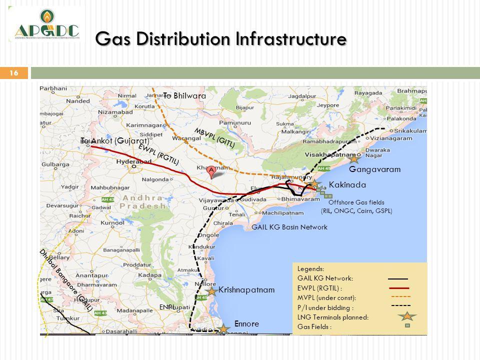 Gas Distribution Infrastructure 16 To Bhilwara To Ankot (Gujarat) EWPL (RGTIL) MBVPL (GITL) GAIL KG Basin Network ENPL Ennore Krishnapatnam Gangavaram Kakinada Legends: GAIL KG Network: EWPL (RGTIL) : MVPL (under const): P/l under bidding : LNG Terminals planned: Gas Fields : Dhabol Bangaore (GAIL) Offshore Gas fields (RIL, ONGC, Cairn, GSPL)