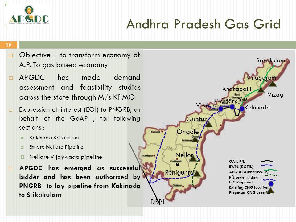 Andhra Pradesh Gas Grid 19 Nellor e Vizag Kakinada V'wada R'mundry Guntur Ongole Tuni Anakapalli V'nagaram GAIL P/L EWPL (RGTIL) APGDC Authorized P/L P/L under biding EOI Proposed Existing CNG locations Proposed CNG Locations Renigunta DBPL Srikakulam  Objective : to transform economy of A.P.