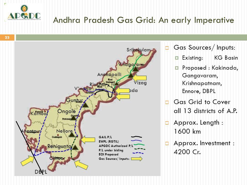 Andhra Pradesh Gas Grid: An early Imperative 23 Nellore Kakinada V'wada R'mundry Guntur Ongole Tuni Anakapalli V'nagaram GAIL P/L EWPL (RGTIL) APGDC Authorized P/L P/L under biding EOI Proposed Gas Sources/ Inputs: Renigunta DBPL Srikakulam Vizag  Gas Sources/ Inputs:  Existing: KG Basin  Proposed : Kakinada, Gangavaram, Krishnapatnam, Ennore, DBPL  Gas Grid to Cover all 13 districts of A.P.