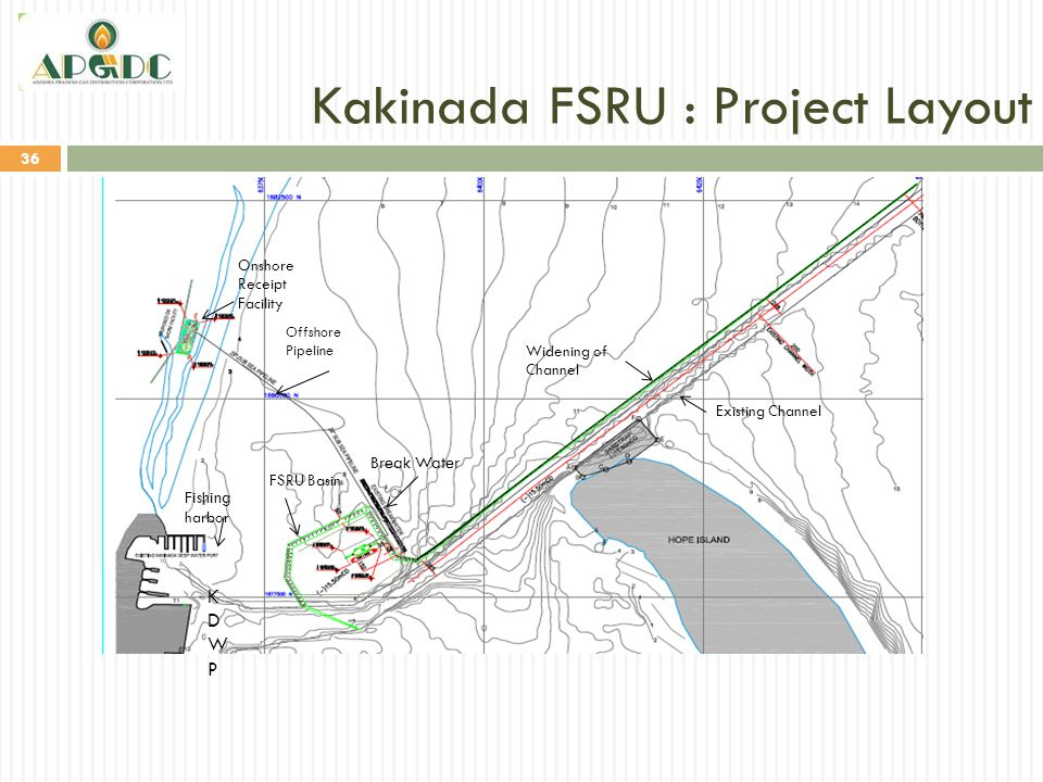 36 Break Water KDWPKDWP Fishing harbor Offshore Pipeline Onshore Receipt Facility Existing Channel Widening of Channel Kakinada FSRU : Project Layout