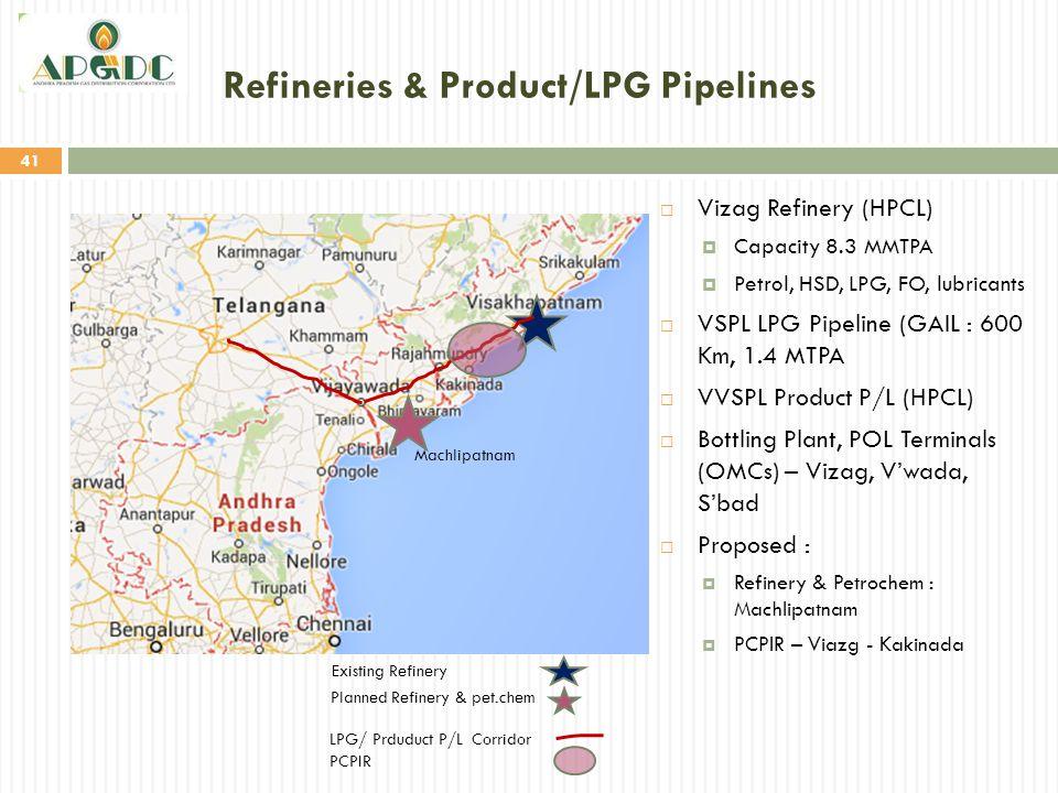 Refineries & Product/LPG Pipelines 41  Vizag Refinery (HPCL)  Capacity 8.3 MMTPA  Petrol, HSD, LPG, FO, lubricants  VSPL LPG Pipeline (GAIL : 600 Km, 1.4 MTPA  VVSPL Product P/L (HPCL)  Bottling Plant, POL Terminals (OMCs) – Vizag, V'wada, S'bad  Proposed :  Refinery & Petrochem : Machlipatnam  PCPIR – Viazg - Kakinada Existing Refinery Planned Refinery & pet.chem LPG/ Prduduct P/L Corridor PCPIR Machlipatnam