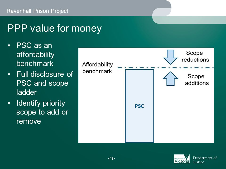 Ravenhall Prison Project PPP value for money PSC as an affordability benchmark Full disclosure of PSC and scope ladder Identify priority scope to add or remove