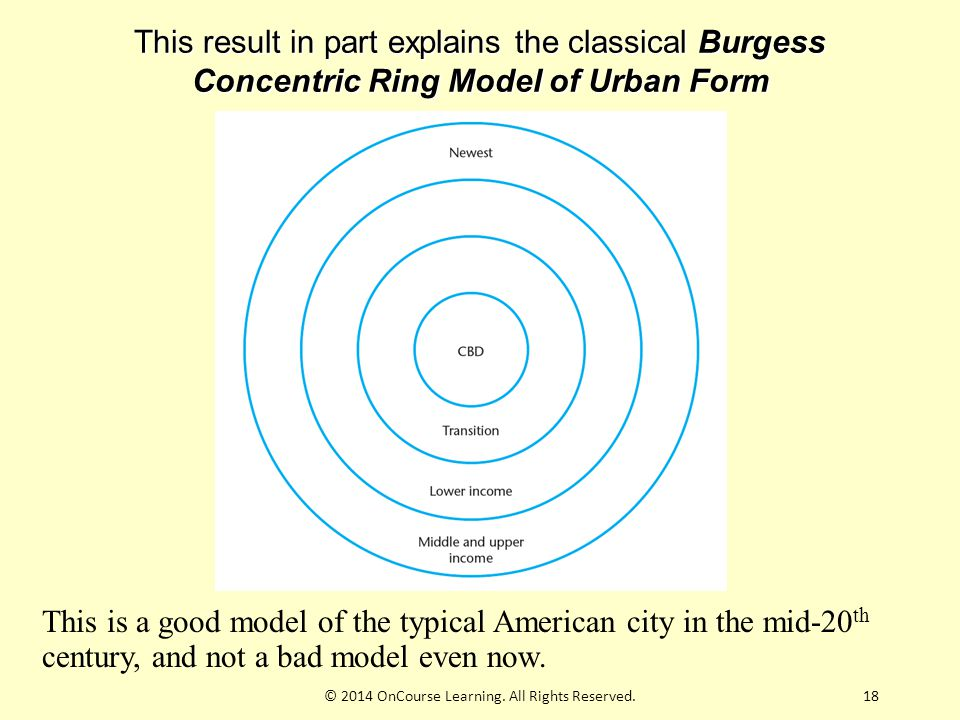 18 This result in part explains the classical Burgess Concentric Ring Model of Urban Form This is a good model of the typical American city in the mid-20 th century, and not a bad model even now.