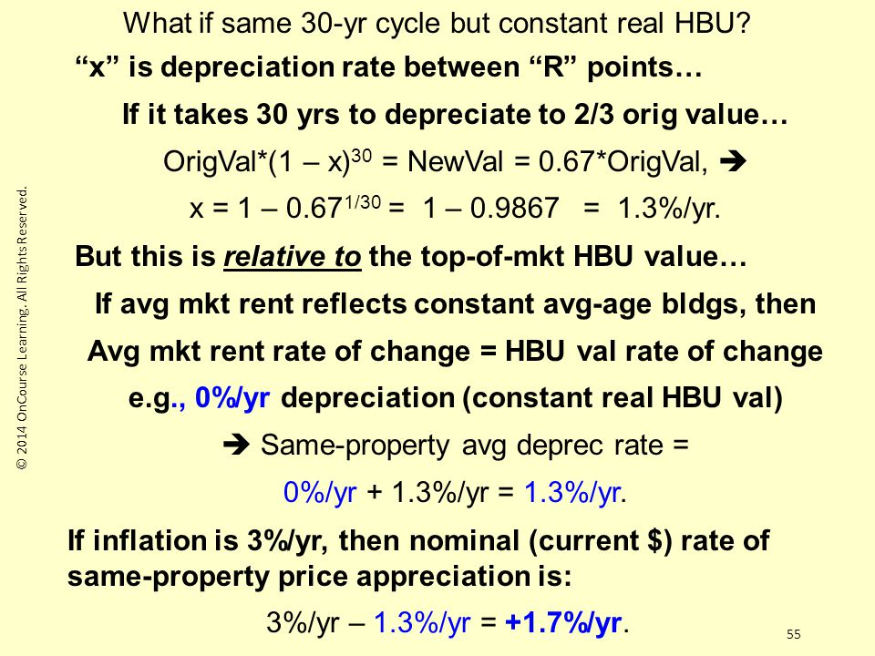 55 x is depreciation rate between R points… If it takes 30 yrs to depreciate to 2/3 orig value… OrigVal*(1 – x) 30 = NewVal = 0.67*OrigVal,  x = 1 – 0.67 1/30 = 1 – 0.9867 = 1.3%/yr.