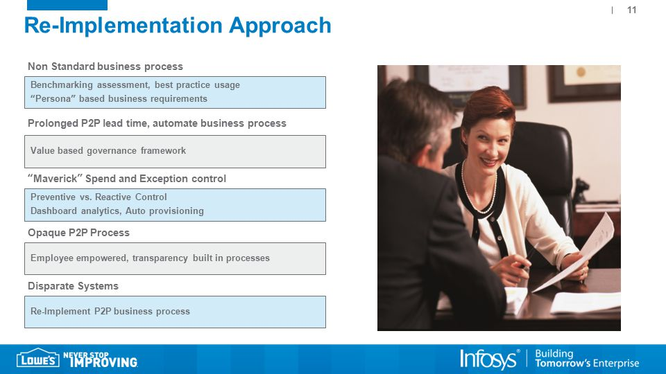 11 Re-Implementation Approach Non Standard business process Benchmarking assessment, best practice usage Persona based business requirements Prolonged P2P lead time, automate business process Value based governance framework Maverick Spend and Exception control Preventive vs.