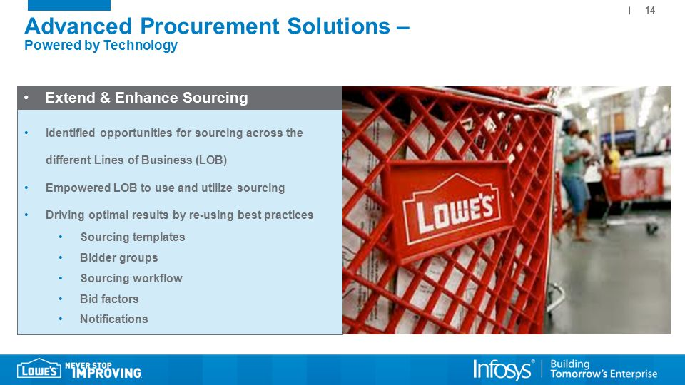 14 Advanced Procurement Solutions – Powered by Technology Extend & Enhance Sourcing Identified opportunities for sourcing across the different Lines of Business (LOB) Empowered LOB to use and utilize sourcing Driving optimal results by re-using best practices Sourcing templates Bidder groups Sourcing workflow Bid factors Notifications