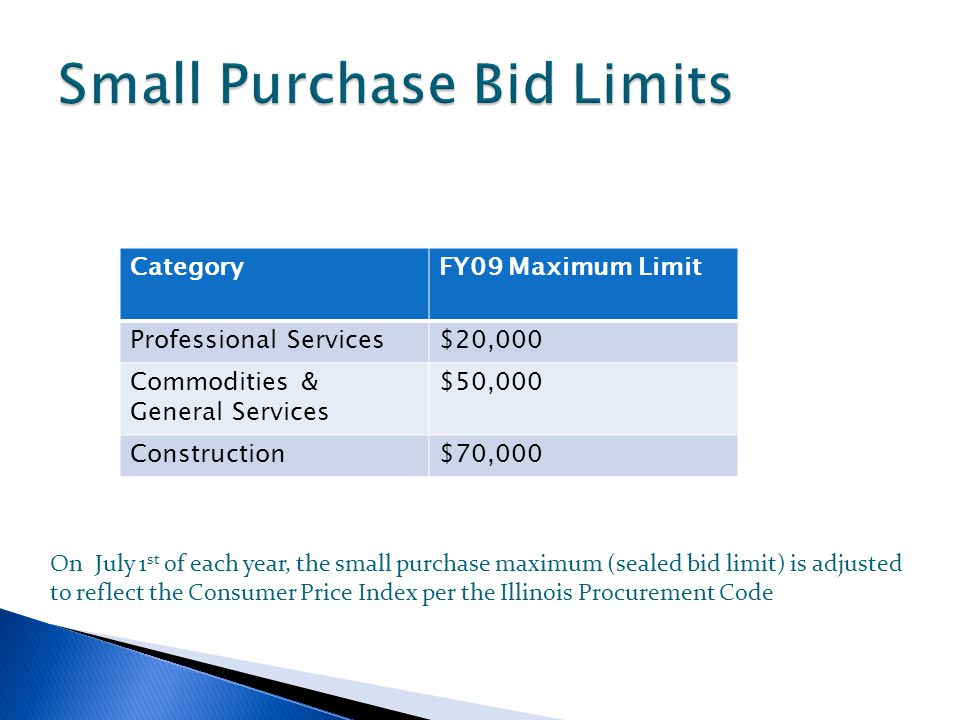 CategoryFY09 Maximum Limit Professional Services$20,000 Commodities & General Services $50,000 Construction$70,000 On July 1 st of each year, the small purchase maximum (sealed bid limit) is adjusted to reflect the Consumer Price Index per the Illinois Procurement Code