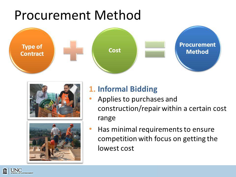 Procurement Method Type of Contract Cost Procurement Method 1.