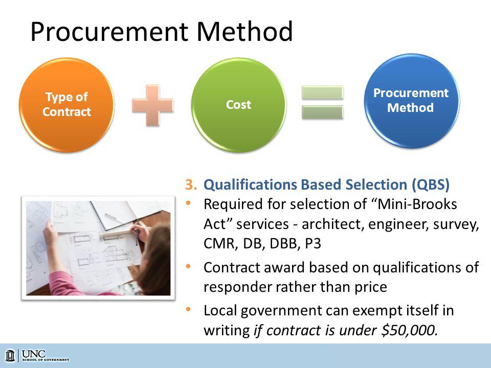 Procurement Method Type of Contract Cost Procurement Method 3.