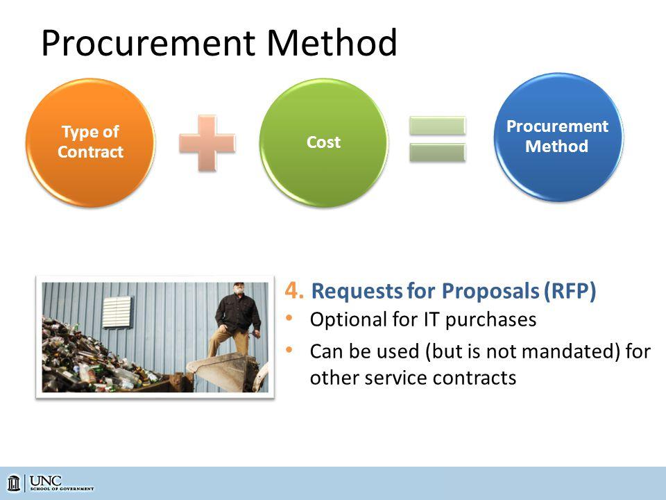 Procurement Method Type of Contract Cost Procurement Method 4.