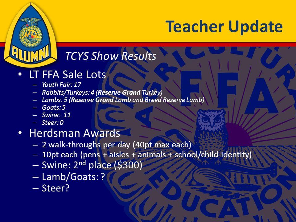 Teacher Update SA Stock Show SpeciesArrivalUnloadCheck InJudgeAuction Lambs2/10 5p – 2/11 12p2/11 @5a2/11 8a – 3p 2/12 @8a 2/13 @8a 2/20 @5p Goats2/10 5p – 2/11 12p2/11 @5a2/11 8a – 3p 2/12 @9a 2/13 @9a 2/20 @1p Barrow Group 1 2/15 12a – 7a2/15 @1a2/15 7a – 2p 2/16 @7a 2/17 @7a 2/21 @4p Barrow Group 2 2/17 5p – 2/18 12p2/18 @5a2/18 7a – 2p 2/19 @7a 2/20 @7a 2/21 @4p Steer2/17 6a – 2/18 8a2/17 @12p2/18 8a – 3p 2/19 @8a 2/20 @8a 2/21 @8a 2/22 @10a