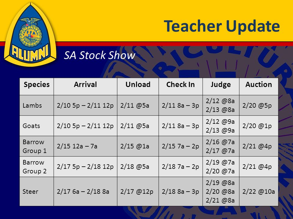 Teacher Update SA Stock Show SpeciesArrivalUnloadCheck InJudgeAuction Lambs2/10 5p – 2/11 12p2/11 @5a2/11 8a – 3p 2/12 @8a 2/13 @8a 2/20 @5p Goats2/10
