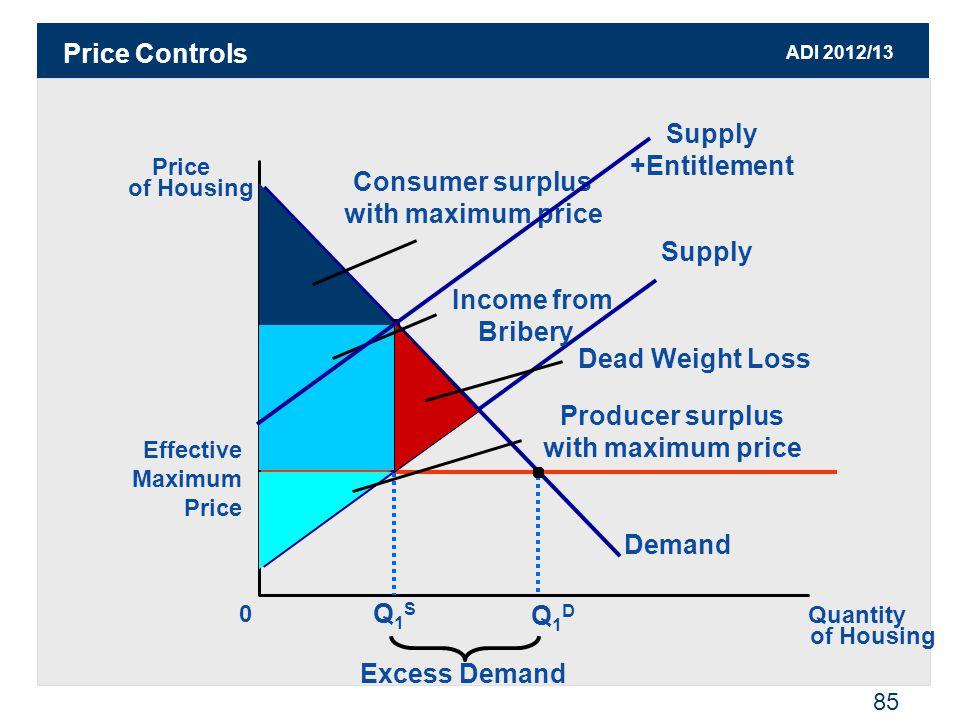 ADI 2012/13 85 Price Controls Effective Maximum Price Price of Housing 0 Quantity of Housing Supply Demand Q1DQ1D Excess Demand Q1SQ1S Dead Weight Los