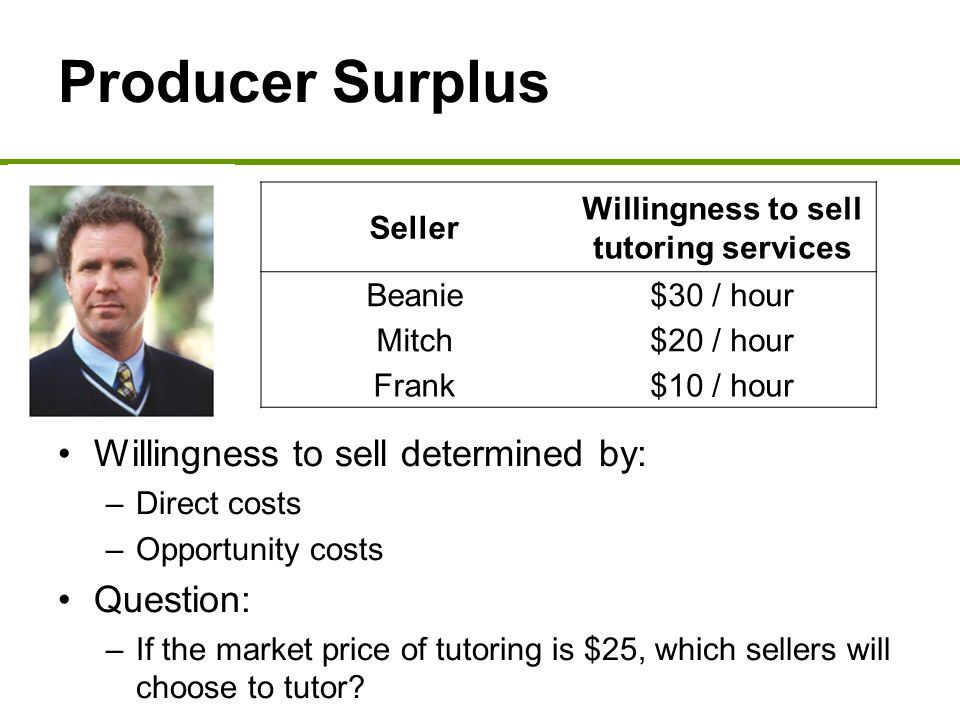 Producer Surplus Willingness to sell determined by: –Direct costs –Opportunity costs Question: –If the market price of tutoring is $25, which sellers
