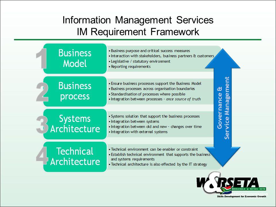 Information Management Services IM Requirement Framework