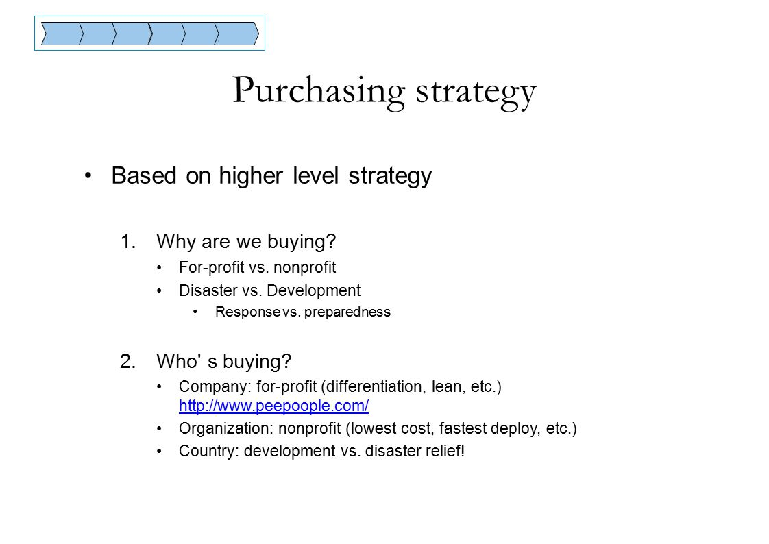 Purchasing strategy Based on higher level strategy 1.Why are we buying.