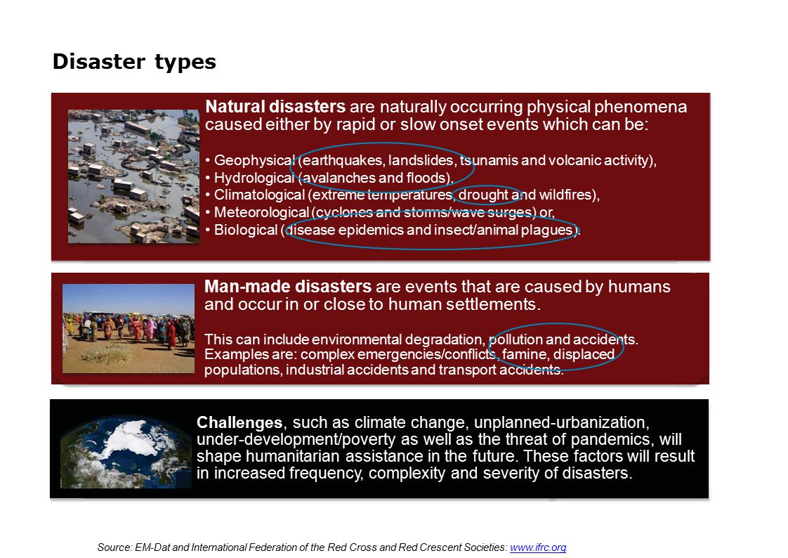 Natural disasters are naturally occurring physical phenomena caused either by rapid or slow onset events which can be: Geophysical (earthquakes, landslides, tsunamis and volcanic activity), Hydrological (avalanches and floods), Climatological (extreme temperatures, drought and wildfires), Meteorological (cyclones and storms/wave surges) or, Biological (disease epidemics and insect/animal plagues).