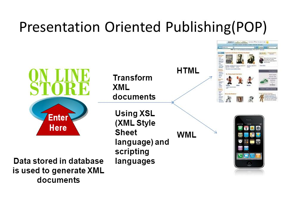 Presentation Oriented Publishing(POP) Data stored in database is used to generate XML documents Transform XML documents Using XSL (XML Style Sheet language) and scripting languages HTML WML