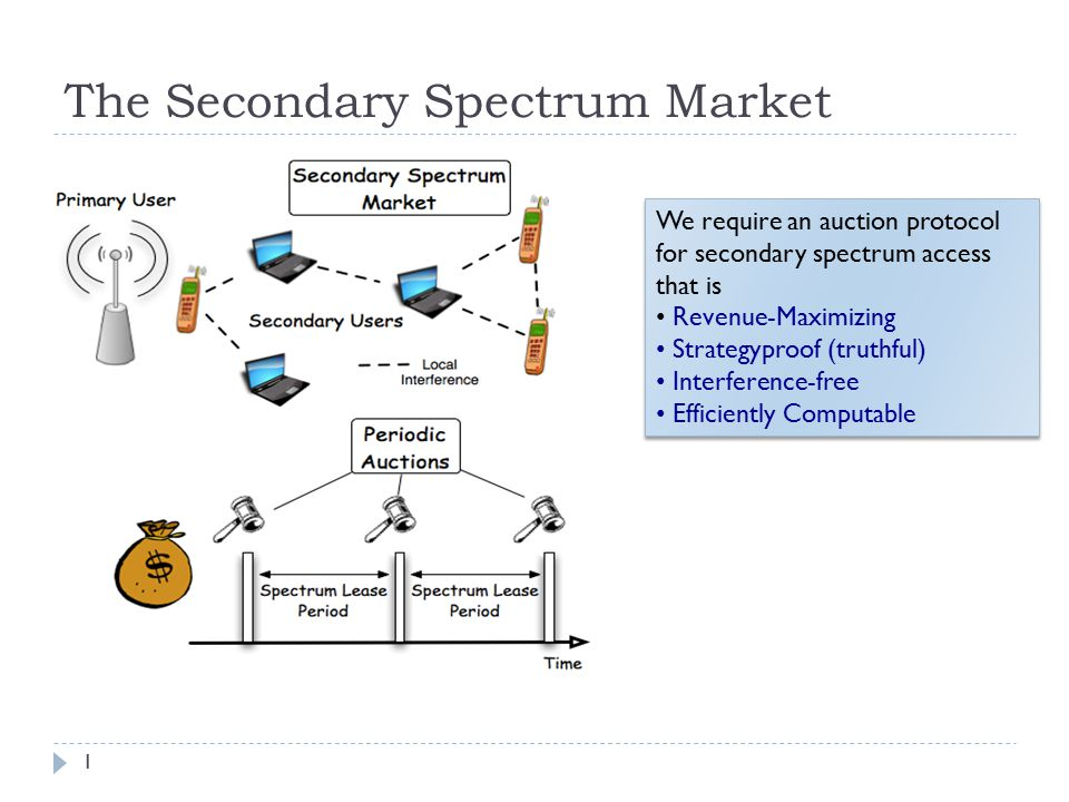The Secondary Spectrum Market 1 We require an auction protocol for secondary spectrum access that is Revenue-Maximizing Strategyproof (truthful) Interference-free Efficiently Computable We require an auction protocol for secondary spectrum access that is Revenue-Maximizing Strategyproof (truthful) Interference-free Efficiently Computable