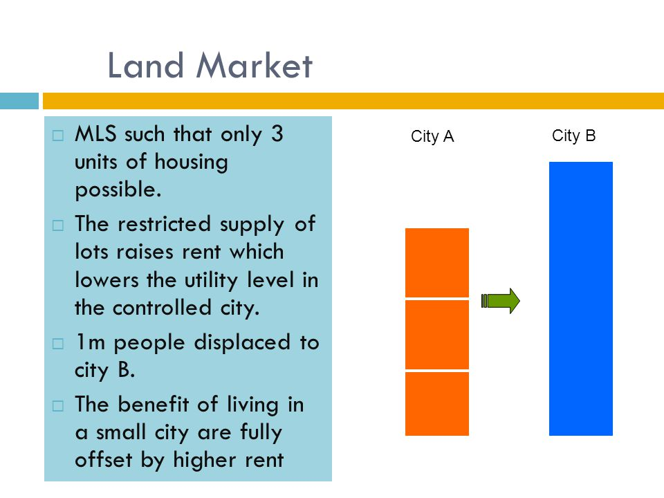 Land Market  MLS such that only 3 units of housing possible.