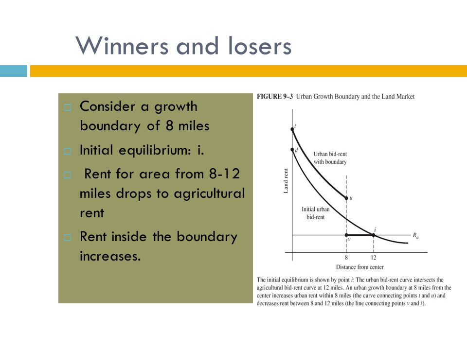Winners and losers  Consider a growth boundary of 8 miles  Initial equilibrium: i.
