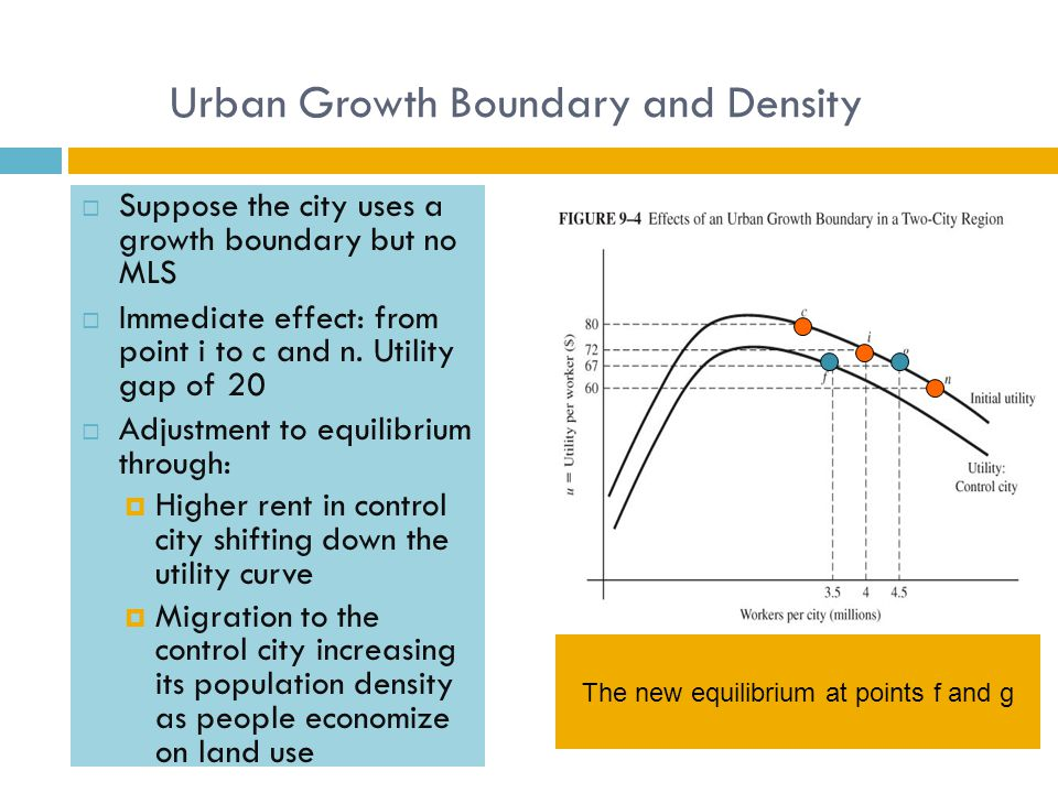 Urban Growth Boundary and Density  Suppose the city uses a growth boundary but no MLS  Immediate effect: from point i to c and n.