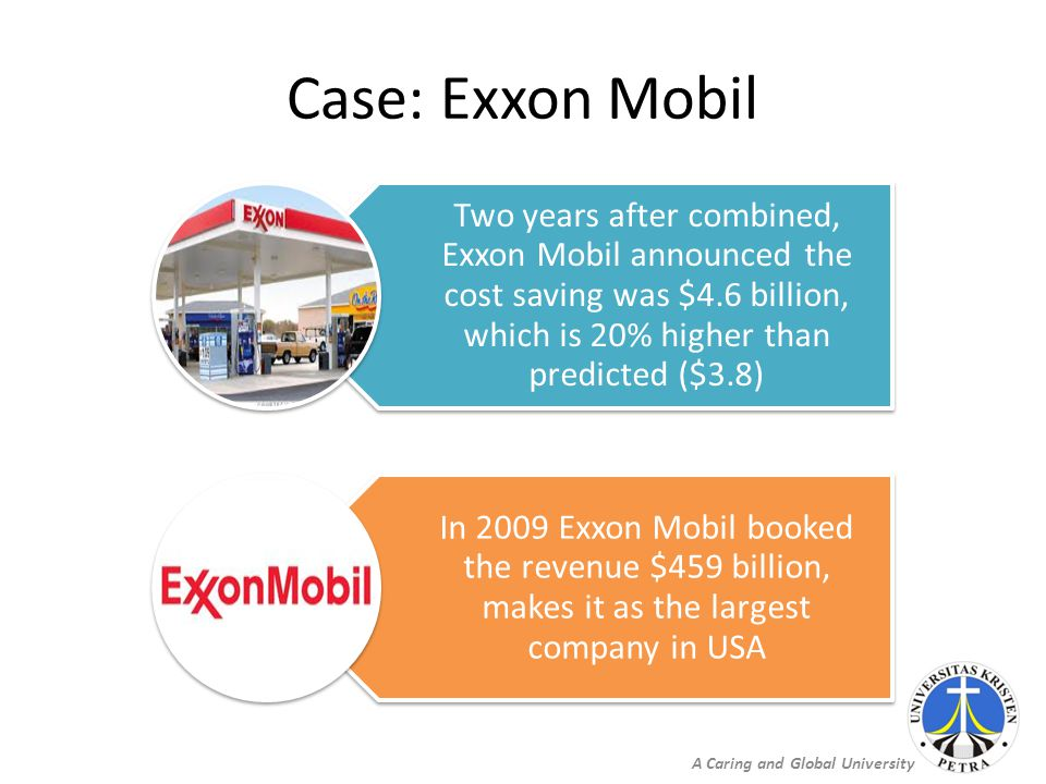 A Caring and Global University Case: Exxon Mobil Two years after combined, Exxon Mobil announced the cost saving was $4.6 billion, which is 20% higher than predicted ($3.8) In 2009 Exxon Mobil booked the revenue $459 billion, makes it as the largest company in USA
