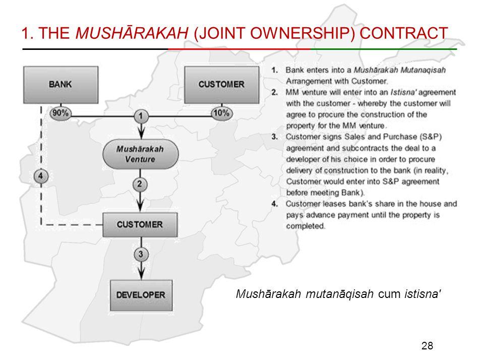 1. THE MUSHĀRAKAH (JOINT OWNERSHIP) CONTRACT 28 Mushārakah mutanāqisah cum istisna