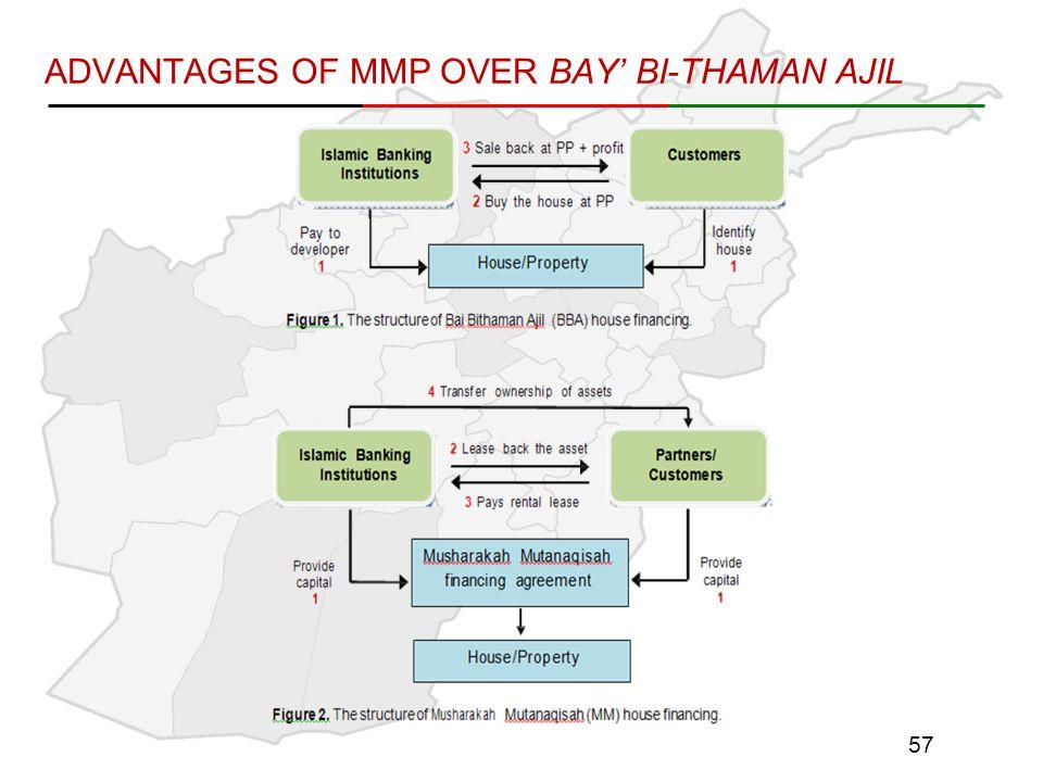 ADVANTAGES OF MMP OVER BAY' BI-THAMAN AJIL 57