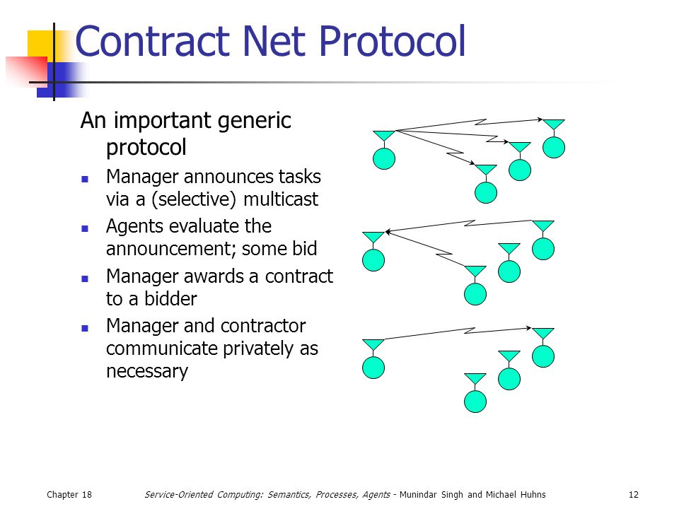 Chapter 1812Service-Oriented Computing: Semantics, Processes, Agents - Munindar Singh and Michael Huhns Contract Net Protocol An important generic pro