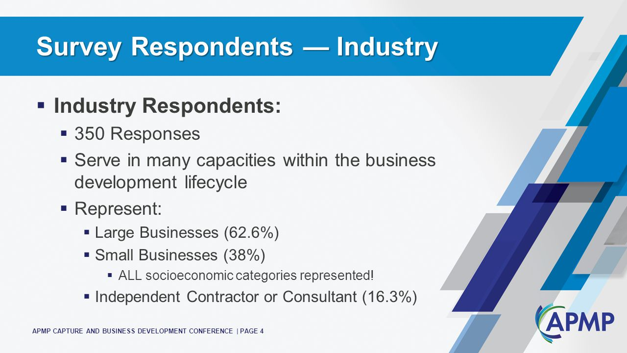 APMP CAPTURE AND BUSINESS DEVELOPMENT CONFERENCE | PAGE 4 Survey Respondents — Industry  Industry Respondents:  350 Responses  Serve in many capacities within the business development lifecycle  Represent:  Large Businesses (62.6%)  Small Businesses (38%)  ALL socioeconomic categories represented.