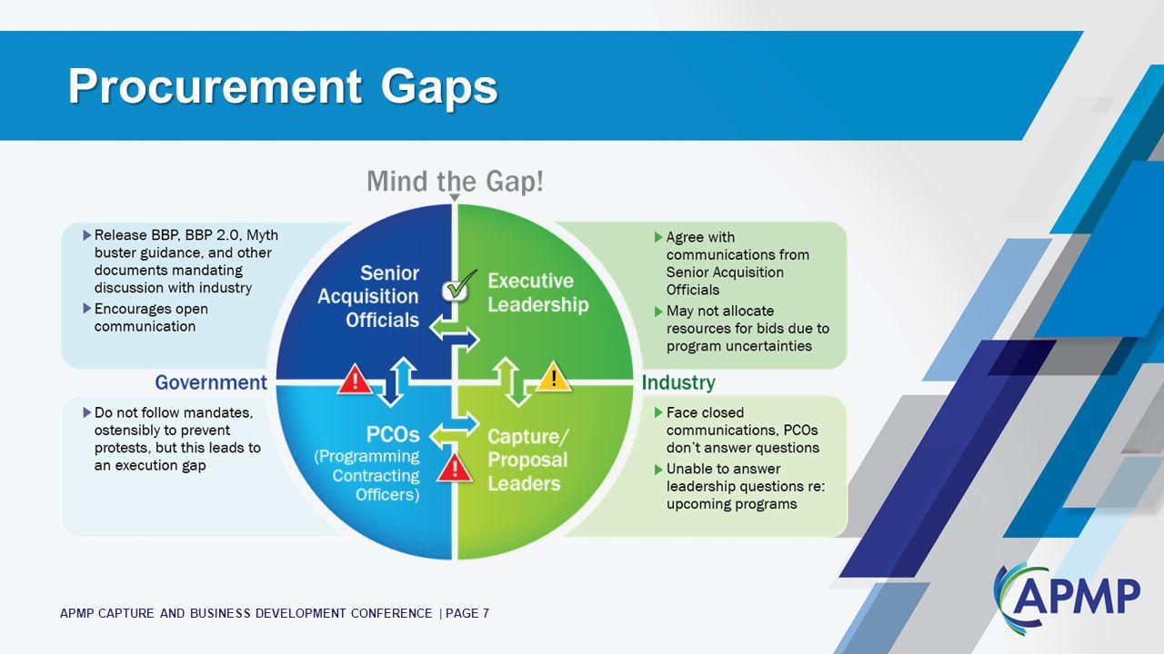 APMP CAPTURE AND BUSINESS DEVELOPMENT CONFERENCE | PAGE 7 Procurement Gaps