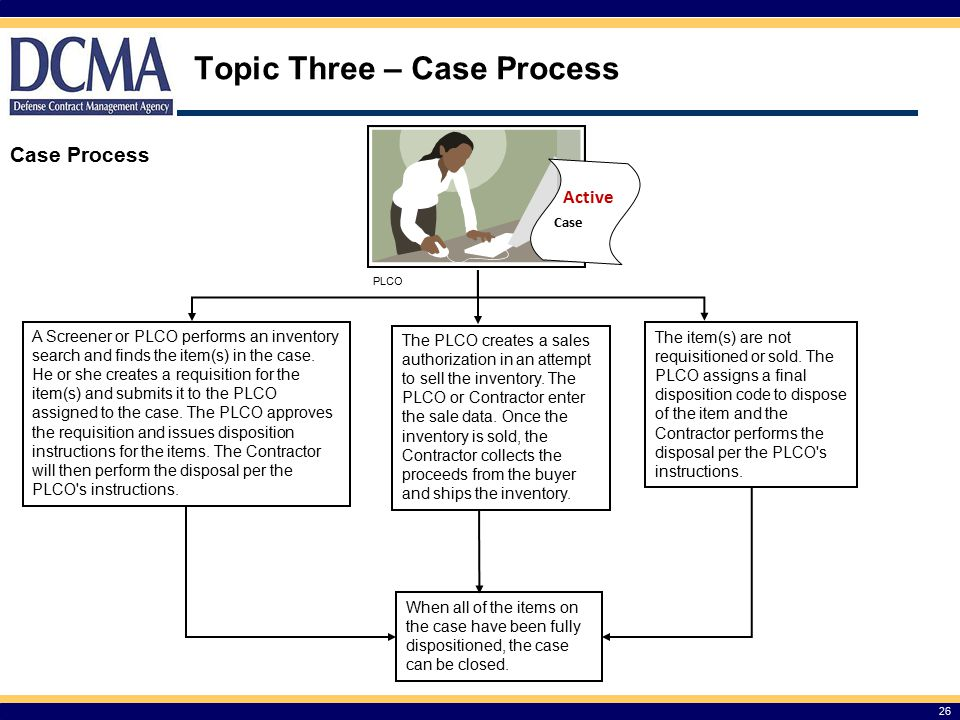 26 Topic Three – Case Process Active Case Case Process A Screener or PLCO performs an inventory search and finds the item(s) in the case.