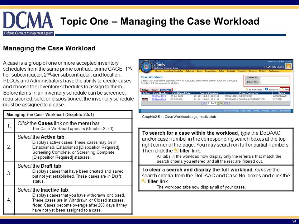 Topic One – Managing the Case Workload 94 Managing the Case Workload Managing the Case Workload (Graphic 2.5.1) 1.