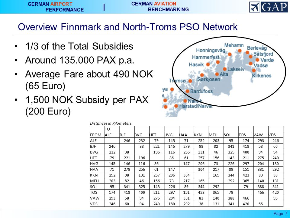 GERMAN AIRPORT PERFORMANCE GERMAN AVIATION BENCHMARKING Subsidies per route for two Scenarios Page 8GAB Meeting Berlin – 20.06.2012 – Branko Bubalo Profit/Loss per Route in NOK (thousands) April 2008 – March 2009 Route areas 1 and 2 TO FROMALFBJFBVGHFTHVGHAAKKNMEHSOJTOSVAWVDSTotalt ALF -633-618-93 -8,258 -9 -3-26,574 -36187 BJF -5-4,473-57 -1,553-65 -1,213-4-832 -8200 BVG-39-12 -1,963 -1,087-9 -109-3-964 -4184 HFT-1,937-1,626-1,426 -3,849-1,349-4,652-6,011-10 -62-14,105 -35027 HVG -110-4,145 -525-67 -30 -920 -5698 HAA-176-30-23-735 -80 -2,458 -125 -3627 KKN-5,488-2,240-1,327-6,978-864 -2,133-78 -2,915-3,121 -25146 MEH-528-38-15-8,158-133 -441 -7-962 -1,108 -11390 SOJ2-21-8-982 -116-101 -3,810 -201 -5241 TOS -4,866-3,255 -11-1,471 -4,126-4,313 -12 -18053 VAW-2,136-28-24-2,904 -2,670 -138 -7900 VDS-20,017-434-175-12,334-916 -2,537-1,735-59 -551 -38758 Total -30321-9940-6875-42764-5830-2820-21918-14248-4475-8582-3550-48087-199410 Profit/Loss per Route in NOK (thousands) April 2008 – March 2009 Route areas 1 and 2 TO FROMALFBJFBVGHFTHVGHAAKKNMEHSOJTOSVAWVDSTotalt ALF -116-112-2 -731 0 0-3,562 -4524 BJF 1-597-5 115-6 -10241 -618 BVG-80 -338 -2 -90-38 -396 HFT-156-261-232 695-75-536-113 -9-1,864 -3247 HVG 2636 -78-6 -5 -115 -204 HAA2802-22 10 40 -2 -24 KKN-57514333-821-62 -180-9 411,303 -1647 MEH-84-32-261-3 -61 -90 -85 -589 SOJ911-48 -20 276 -21 -109 TOS -575-346 -3-90 -295182 -3 -1310 VAW-35191-553 10 17 -904 VDS-2,09417-11-1,739-63 953-221-10 15 -4137 Total -3268-956-701-4382-135-165-1429-841-21-113-12-5687-17710 Scenario I: Operating costs of 4 NOK per RPK (0.53 EURO per RPK) Result in 17.7 million Kroners (2.35 million Euro) in subsidies.
