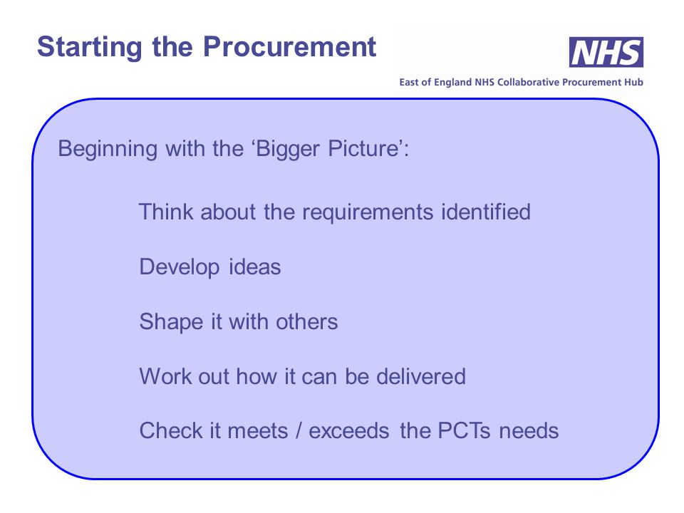 Beginning with the 'Bigger Picture': Think about the requirements identified Develop ideas Shape it with others Work out how it can be delivered Check