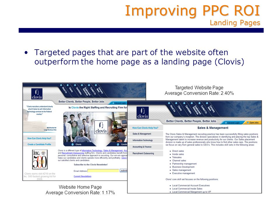 Improving PPC ROI Landing Pages Targeted pages that are part of the website often outperform the home page as a landing page (Clovis) Website Home Page Average Conversion Rate: 1.17% Targeted Website Page Average Conversion Rate: 2.40%