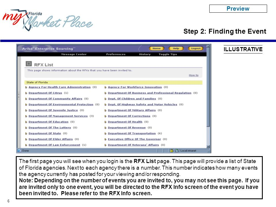 6 Step 2: Finding the Event The first page you will see when you login is the RFX List page. This page will provide a list of State of Florida agencie