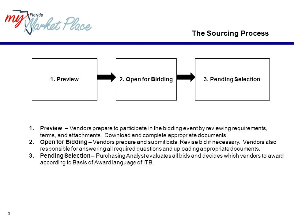 34 Step 3: View Winning Bids 'Click' on the My Bids tab Pending Selection