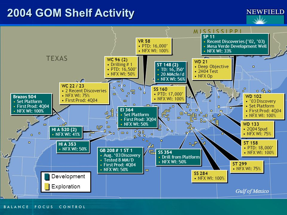Gulf of Mexico M I S S I S S I P P I 2004 GOM Shelf Activity Development Exploration GB 208 # 1 ST 1 Aug.