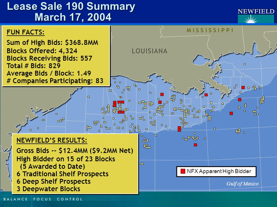 Gulf of Mexico M I S S I S S I P P I Lease Sale 190 Summary March 17, 2004 NFX Apparent High Bidder NEWFIELD'S RESULTS: Gross Bids -- $12.4MM ($9.2MM Net) High Bidder on 15 of 23 Blocks (5 Awarded to Date) 6 Traditional Shelf Prospects 6 Deep Shelf Prospects 3 Deepwater Blocks NEWFIELD'S RESULTS: Gross Bids -- $12.4MM ($9.2MM Net) High Bidder on 15 of 23 Blocks (5 Awarded to Date) 6 Traditional Shelf Prospects 6 Deep Shelf Prospects 3 Deepwater Blocks FUN FACTS: Sum of High Bids: $368.8MM Blocks Offered: 4,324 Blocks Receiving Bids: 557 Total # Bids: 829 Average Bids / Block: 1.49 # Companies Participating: 83 FUN FACTS: Sum of High Bids: $368.8MM Blocks Offered: 4,324 Blocks Receiving Bids: 557 Total # Bids: 829 Average Bids / Block: 1.49 # Companies Participating: 83