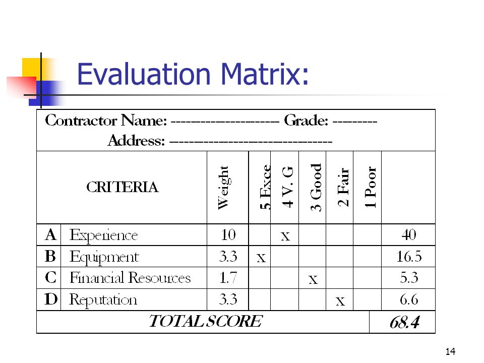 14 Evaluation Matrix: