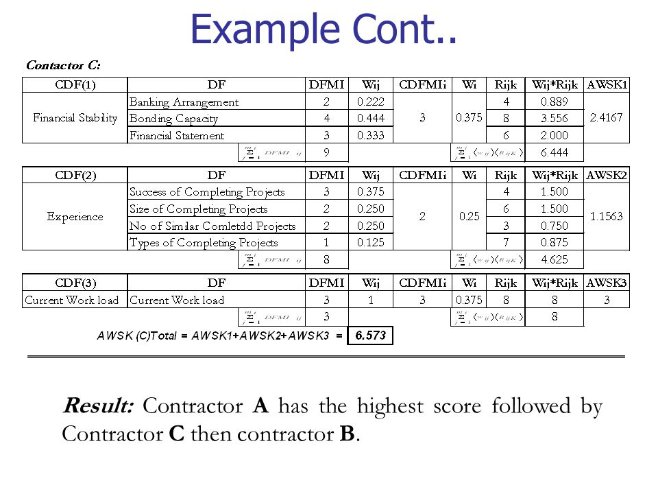 Result: Contractor A has the highest score followed by Contractor C then contractor B.