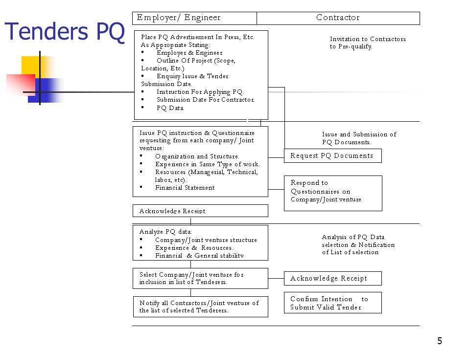 5 Tenders PQ
