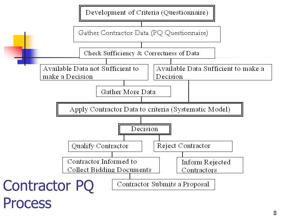 8 Contractor PQ Process
