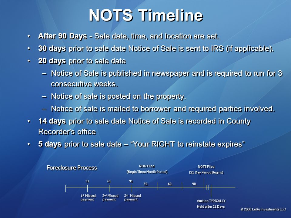 NOTS Timeline After 90 Days - Sale date, time, and location are set. 30 days prior to sale date Notice of Sale is sent to IRS (if applicable). 20 days