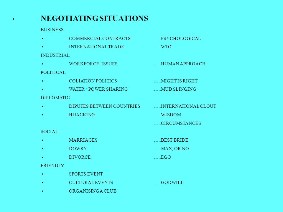 NEGOTIATING SITUATIONS BUSINESS COMMERCIAL CONTRACTS…..PSYCHOLOGICAL INTERNATIONAL TRADE…..WTO INDUSTRIAL WORKFORCE ISSUES…..HUMAN APPROACH POLITICAL COLIATION POLITICS…..MIGHT IS RIGHT WATER / POWER SHARING…..MUD SLINGING DIPLOMATIC DIPUTES BETWEEN COUNTRIES…..INTERNATIONAL CLOUT HIJACKING…..WISDOM …..CIRCUMSTANCES SOCIAL MARRIAGES…..BEST BRIDE DOWRY…..MAX, OR NO DIVORCE…..EGO FRIENDLY SPORTS EVENT CULTURAL EVENTS…..GODWILL ORGANISING A CLUB